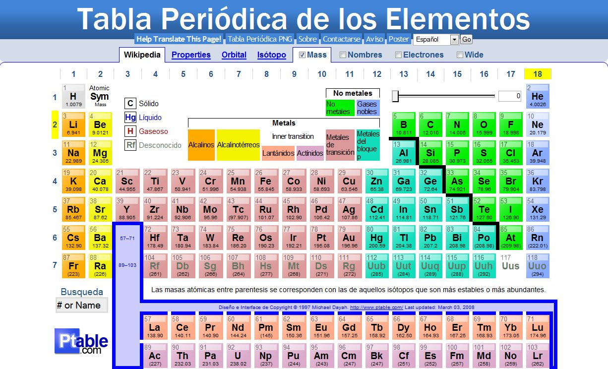 Tabla periodica si image collections periodic table and sample completsima tabla peridica online en mltiples idiomas nohya tablaperiodica02g flavorsomefo image collections urtaz Images